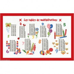 Princesse, kit les tables de multiplications (PR7388)